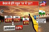 पोस्टर: वायनाड से राहुल की हुंकार, दक्षिण से उगेगा कांग्रेस का सूर्य?