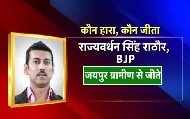 जयपुर ग्रामीण से बीजेपी के राज्यवर्धन सिंह राठौर जीत गए हैं।