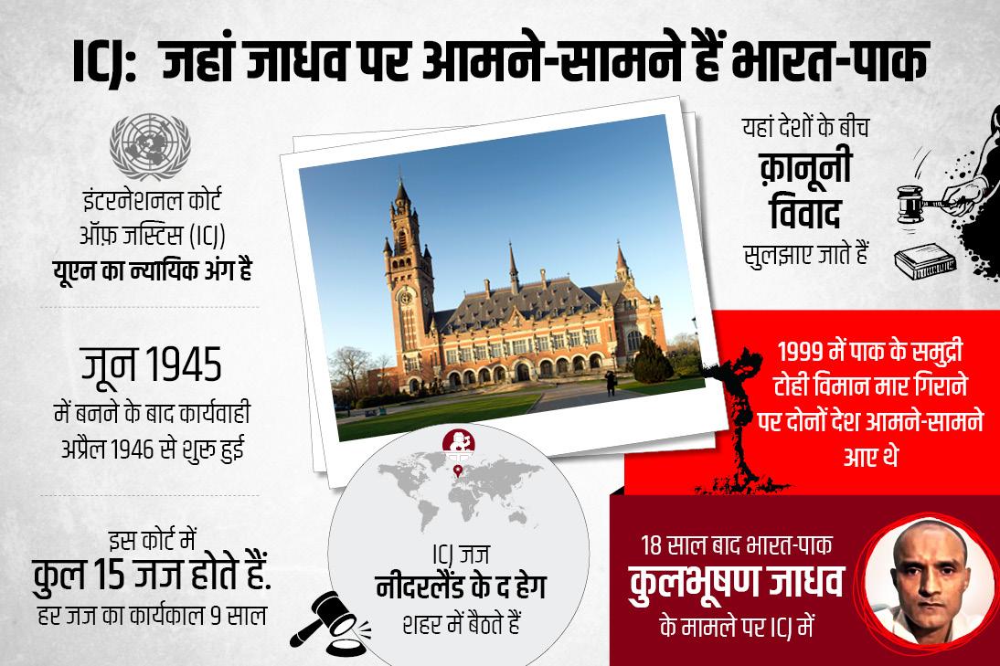 senior lawyer Harish Salve who is representing India at the Hague in kulbhushan jadhav case