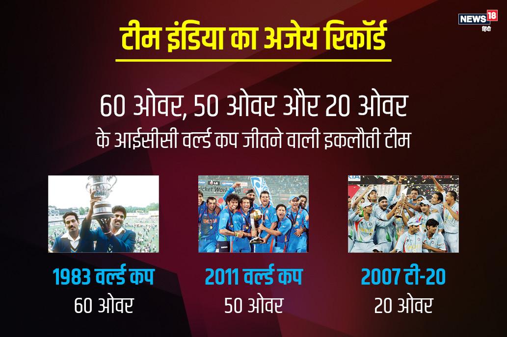 टीम इंडिया का अजेय रिकॉर्ड