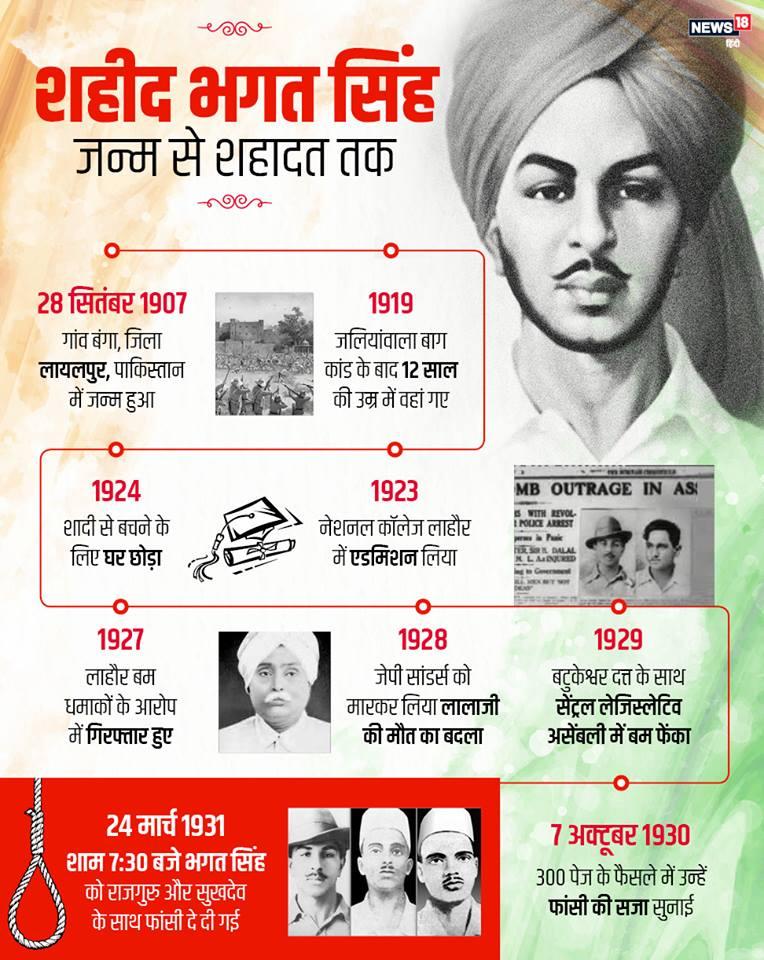 Bhagat Singh, martyr status of Bhagat singh, Bhagat singh birthday, Indian freedom fighters movement, Bhagat singh quotes, Bhagat singh photos, Bhagat singh martyr status of rti, sukhdev rajguru, Bhagat Singh, birthday of Bhagat Singh, Indian freedom fighter movement, Bhagat Singh photo, Rajguru, Sukhdev, Bhagat Singh martyr status, भगत सिंह,