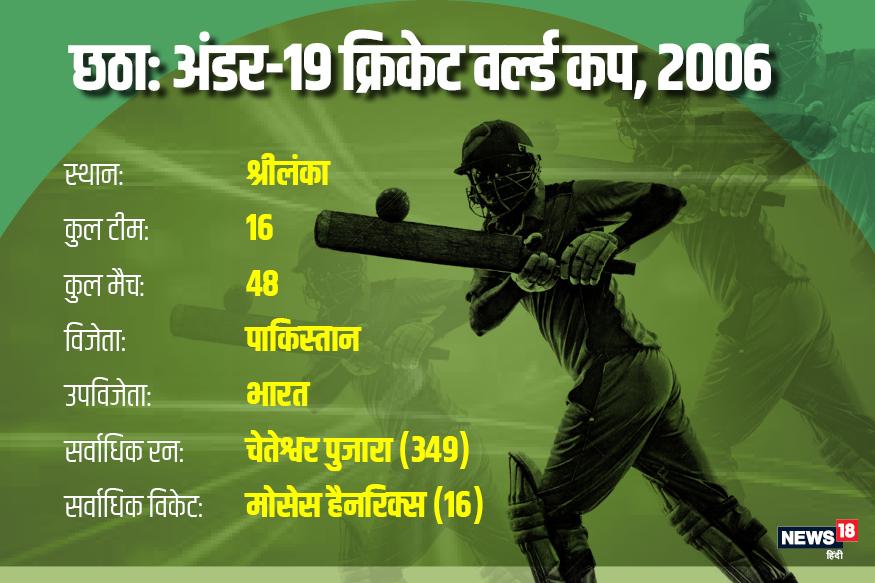 श्रीलंका को 2006 अंडर-19 आईसीसी क्रिकेट वर्ल्ड कप की मेजबानी का दायित्व मिला. इस बार पाकिस्तान ने भारत को 38 रन से हराकार लगातार दूसरी बार खिताब जीता. वह ऐसा करने वाली पहली टीम है.