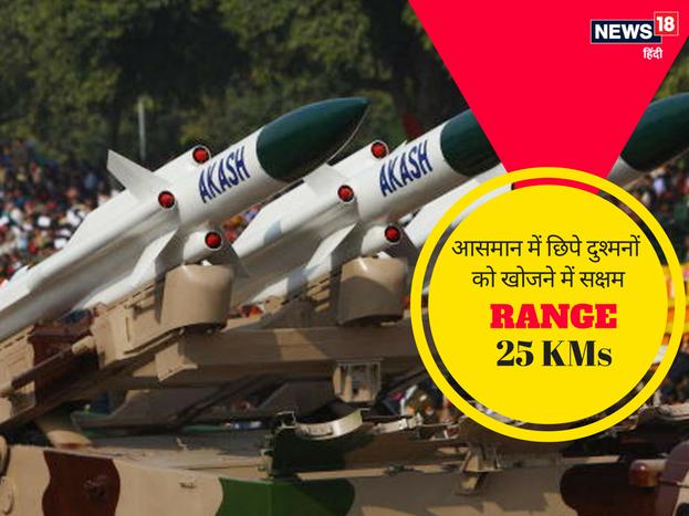 <strong>9. आकाश मिसाइल :</strong>ज़मीन से आसमान में मार करने वाली ये मिसाइल 25 किमी तक आसमान से आते ख़तरे को पल भर में ख़त्म कर सकती है. ये सुपरसोनिक मिसाइल है अलग-अलग दिशा से आते कई दुश्मनों का खात्मा कर सकती है. आकाश में लगा महज़ एक राडार आसमान में छिपे 64 दुश्मनों को खोज सकता है.<strong>>> आगे देखिए</strong>