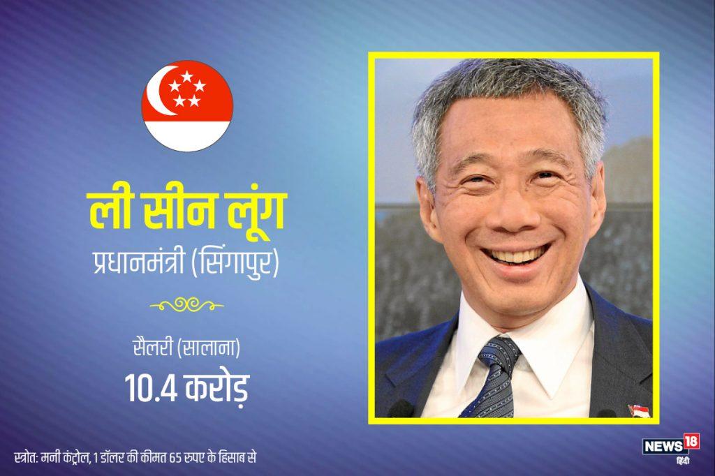 अपने बेहतरीन विकास के लिए मशहूर सिंगापुर के प्रधानमंत्री ली सीन लूंग सालाना 10.4 करोड़ रुपए कमाते हैं.