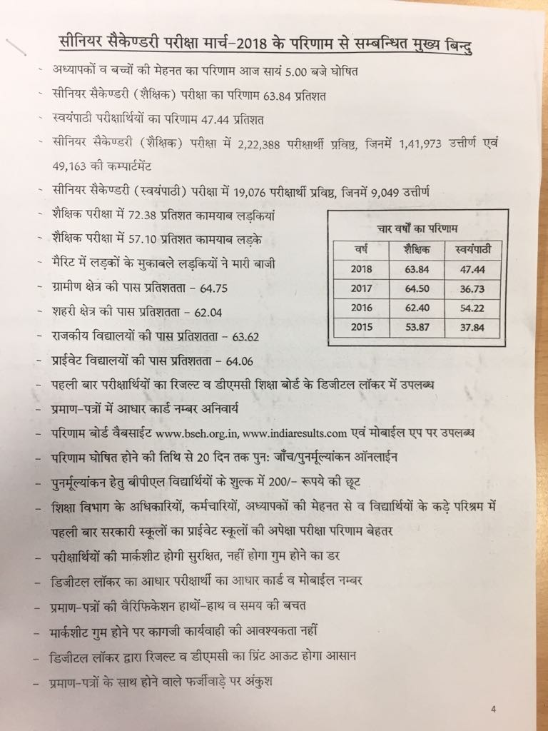 education, hbse 12th result 2018, bseh 12th result 2018, haryana board 12th result 2018, bhiwani board 12th result 2018, haryana board result, bhiwani board result, haryana board hsc result 2018, BSEH bhiwani Board, Haryana board 12th Class Result, hbse.nic.in, bseh.org.in, hbse result 2018, bseh result 2018