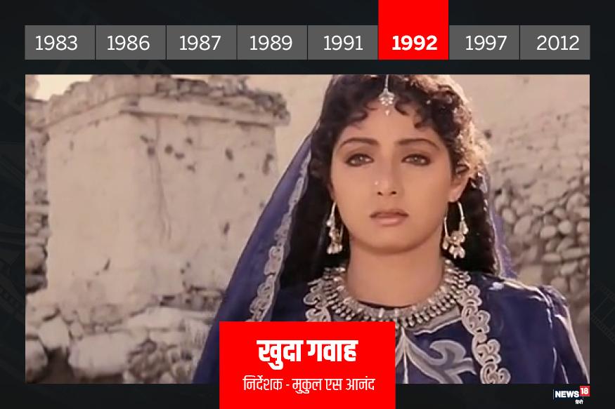 खुदा गवाह: अपने करियर में कई उतार-चढ़ाव के बावजूद श्रीदेवी को बड़ी फिल्में मिलती रहीं. साल 1993 में वह अमिताभ बच्चन के साथ फिल्म खुदा गवाह में नजर आईं. यह फिल्म ज्यादा चर्चा में इसलिए रही क्योंकि इससे पहले अमिताभ और श्रीदेवी दोनों फ्लॉप फिल्में दे चुके थे. इस फिल्म में भी श्रीदेवी डबल रोल में थीं. फिल्म के म्यूजिक, अमिताभ बच्चन की लार्जर देन लाइफ इमेज के साथ श्रीदेवी की परफॉर्मेंस ने खूब वाहवाही बटोरी थी.