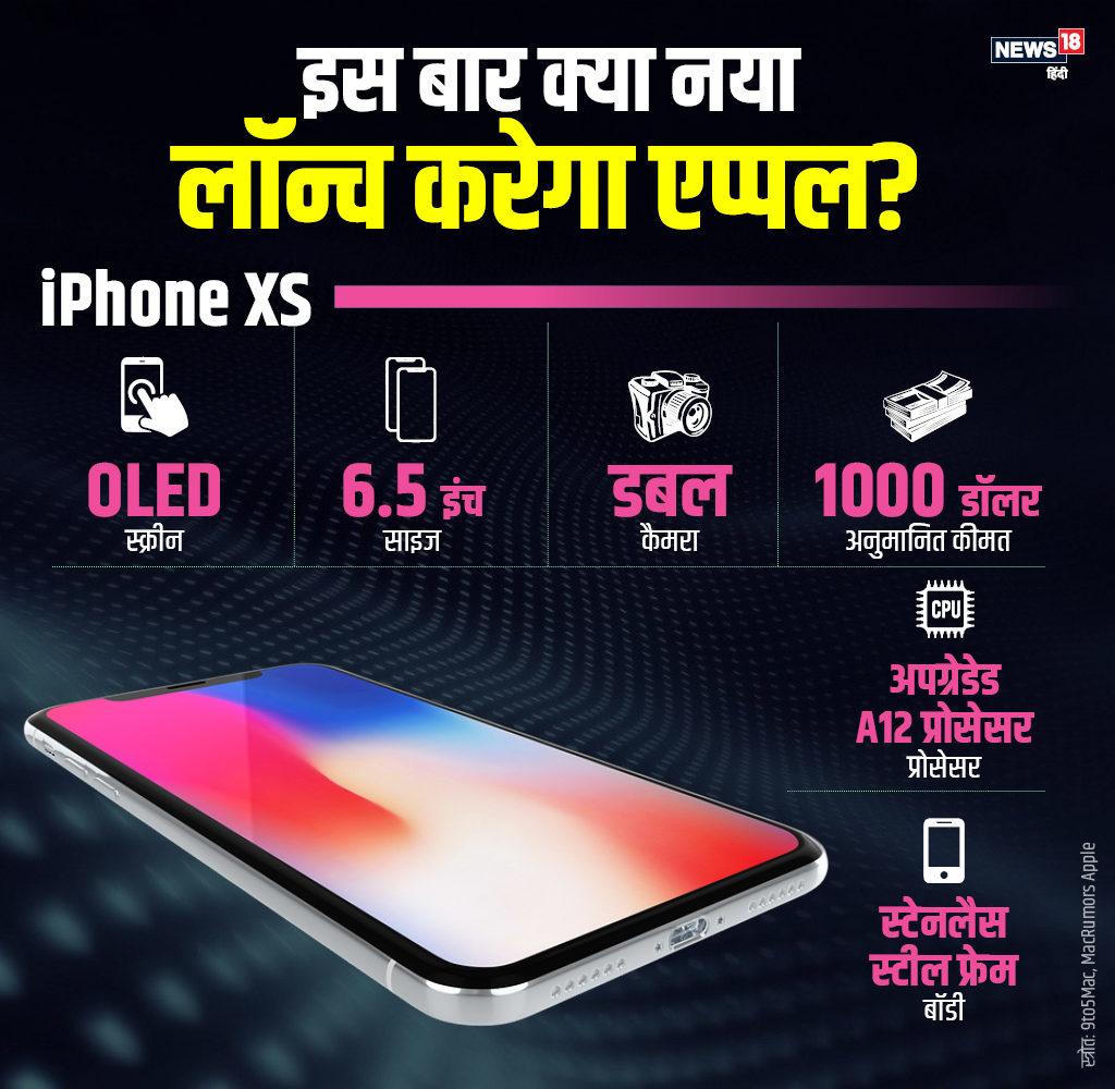 iPhone XS का तीसरा वर्जन स्टेनलैस स्टील फ्रेम वाला ही हो सकता लेकिन इसका स्क्रीन साइज ज्यादा होगा. इसकी तुलना एप्पल की प्लस सीरीज से की जा सकती है. OLED वाले इस स्मार्टफोन की स्क्रीन 6.5 इंच की हो सकती है. अमेरिका में इसकी कीमत 1000 डॉलर होने की संभावना जताई जा रही है.