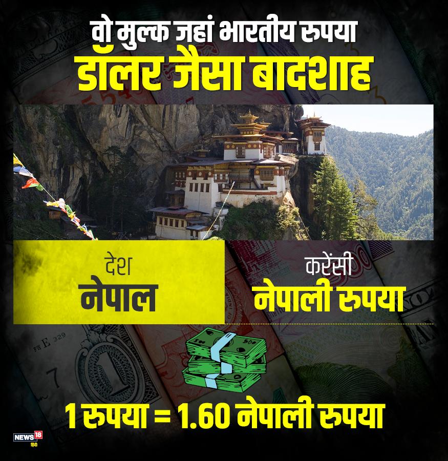 भारत का एक और पड़ोसी मुल्क नेपाल है. जहां नेपाली रुपया के साथ भारतीय रुपया भी उनकी अर्थव्यवस्था में समानांतर चलता है. एक भारतीय रुपया 1.60 नेपाली रुपए के बराबर है.