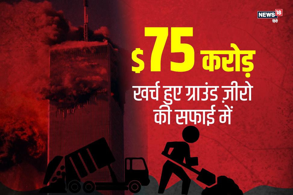 हमले के बाद हजारों टन मलबे को भारतीय व्यापारियों ने करीब 23 करोड़ रुपए में खरीदा था. इसमें से निकले लोहा और स्टील को रिसाइकल कर नई इमारतों में इस्तेमाल किया गया था.