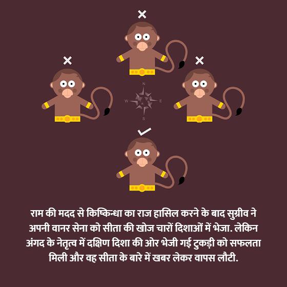 राम की मदद के लिए सुग्रीव ने वानर सेना को सीता की खोज के लिए चारों दिशाओं में भेजा.