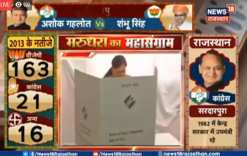 विधानसभा चुनाव-2013 में बीजेपी ने 163, कांग्रेस ने 21 और अन्य दलों व निर्दलियों ने 16 सीटें जीती थी।
