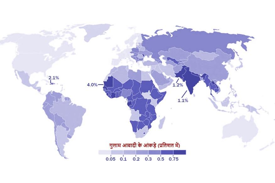 ग्लोबल स्लेवरी इंडेक्स 2016 के मुताबिक दुनिया के 167 देशों में साढ़े चार करोड़ से ज़्यादा लोग गुलाम हैं. इनमें से तकरीबन दो करोड़ गुलाम भारत में हैं. चौंकाने वाले आंकड़ों के मुताबिक दुनिया में हर 4 गुलामों में से एक बच्चा है. पश्चिमी अफ्रीका में आज भी गुलामी की समस्या लगातार बढ़ रही है. सेक्स ट्रैफिकिंग और जबरिया शादी से लेकर बंधुआ मज़दूरी गुलामी में शामिल है. वॉशिंग्टन पोस्ट के मुताबिक 60 हज़ार गुलाम अमेरिका में हैं, तब जबकि कैदियों के श्रम को न गिना जाए. कौन से हैं वो 6 देश, जहां गुलामी अब भी अभिशाप है?