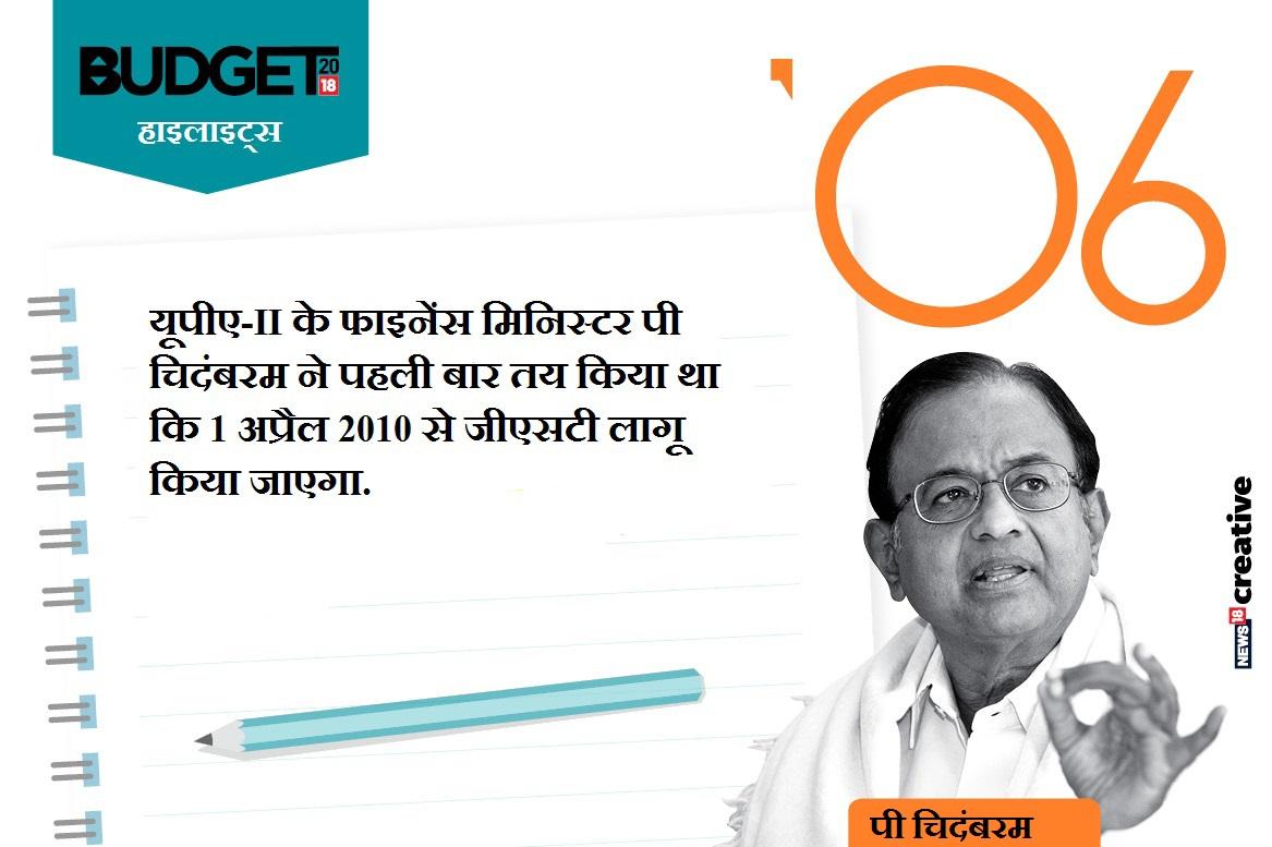 बजट-2006 (पी चिदंबरम, वित्त मंत्री)