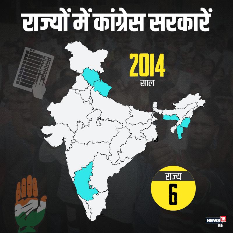लोकसभा चुनाव 2014 से पहले कांग्रेस सिर्फ 6 राज्यों तक सीमित रह गई. इनमें उत्तराखंड, हिमाचल, कर्नाटक और पूर्वोत्तर के तीन राज्य शामिल थे.