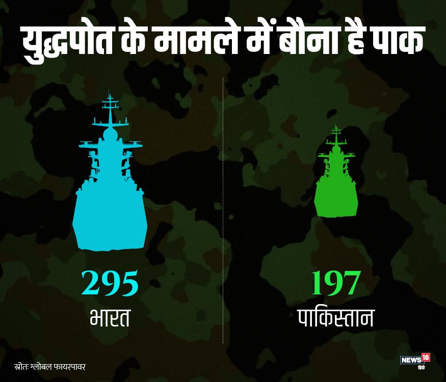 आईएनएस विक्रमादित्य: भारतीय नौसेना के पास यह सबसे बड़ी संपति है. यह इतना बड़ा है कि इसमें 24 मिग-29के फाइटर्स के साथ 6 एएसडब्ल्यू हैलीकॉप्टर्स रखे जा सकते हैं. इसका वजन 45 हजार टन है. साथ ही यह एयर बोर्न रडार सिस्टम से भी बच सकता है.