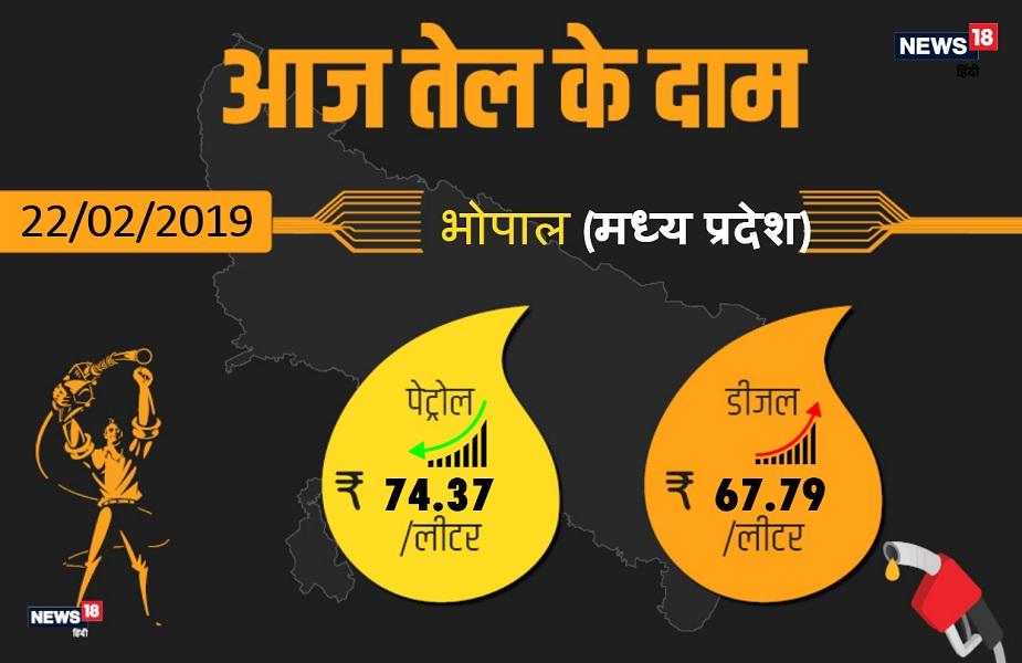 कच्चे तेल की कीमतों में बढ़ोत्तरीकी वजह से पेट्रोल और डीजल के दामों में लगातारबदलाव हो रहा है. राजधानी भोपाल में आज पेट्रोल 74.37 रुपए प्रति प्रति लीटर और डीजल 67.79 रुपए प्रति लीटर मिल रहा है. आगे देखिए मध्य प्रदेश के अन्य बड़े शहरों में क्या है आज पेट्रोल-डीजल के दाम.