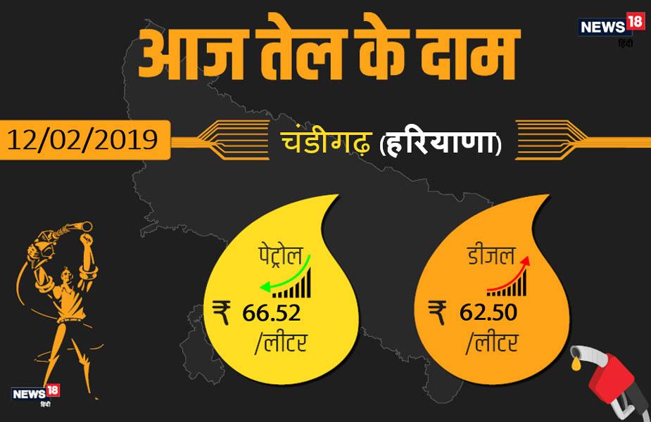 चंडीगढ़ में पेट्रोल 66.52 रुपये प्रति लीटर और डीजल 62.50 रुपये प्रति लीटर मिल रहा है.