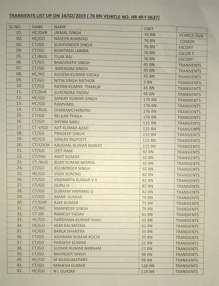 हमले का शिकार हुई बस में सवार सीआरपीएफ जवानों की सूची.