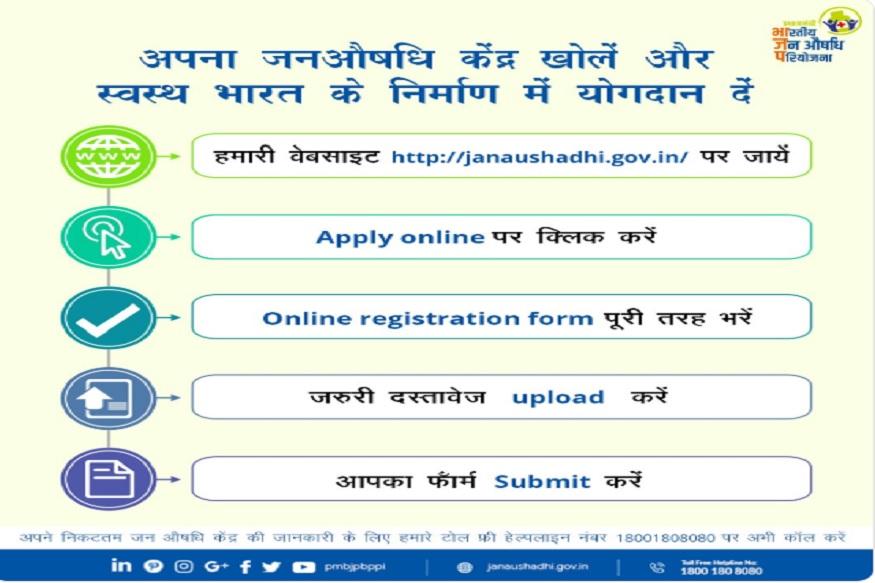 कैसे करें अप्लाई- जनऔषधि केंद्र खोलने के लिए आप http://janaushadhi.gov.in पर जाकर फार्म डाउनलोड कर सकते हैं. आवेदन को ब्यूरो ऑफ फॉर्मा पब्लिक सेक्टर अंडरटेकिंग ऑफ इंडिया (BPPI) के जनरल मैनेजर (A&F)के नाम से भेजना होगा. ब्यूरो ऑफ फॉर्मा पब्लिक सेक्टर अंडरटेकिंग ऑफ इंडिया का एड्रेस जनऔषधि की वेबसाइट पर और भी जानकारी उपलब्ध है. जनऔषधि केंद्र के लिए ऑनलाइन आवेदन भी किया जा सकता है. सबसे आपको वेबसाइट पर जाकर ऑनलाइन रजिस्ट्रेशन फार्म भरना होगा. इसके बाद जरूरी दस्तावेज अपलोड कर अपना फार्म सबमिट कर सकते हैं.