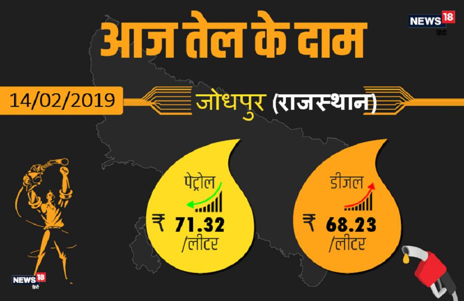 जोधपुर में पेट्रोल 71.32 रुपये प्रति लीटर और डीजल 68.23 रुपये प्रति लीटर रहा.