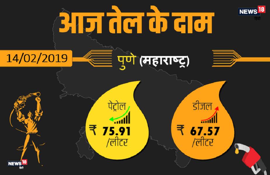 पुणे में आज पेट्रोल 75.91 रुपये प्रति लीटर और डीजल 67.57 रुपये प्रति लीटर मिल रहा है.
