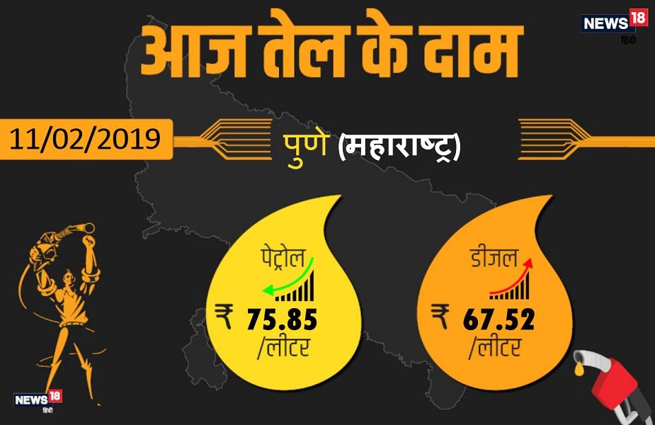 पुणे में आज पेट्रोल 75.85रुपये प्रति लीटर और डीजल 67.52 रुपये प्रति लीटर मिल रहा है.