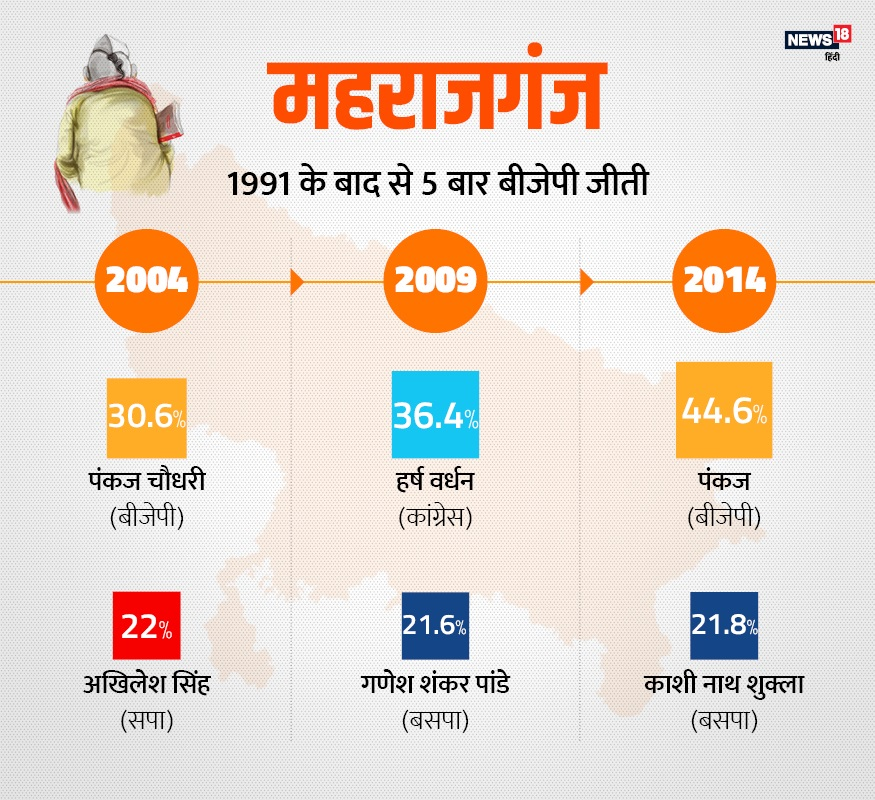 brahmins, brahmins in up politics, loksabha elections 2019, politics, up ke vote bank, UP Caste Calculus, Caste politics, bjp, bsp, congress, bhujan samaj party, satish mishra, kalraj mishra, brahmin cm in up, brahmin leader in up, Brahmin vote bank in up, priyanka gandhi, ब्राह्मण, यूपी की राजनीति में ब्राह्मण, लोक सभा चुनाव 2019, राजनीति, यूपी वोट बैंक, जाति की राजनीति, बीजेपी, बीएसपी, कांग्रेस, बहुजन समाज पार्टी, सतीश मिश्रा, कलराज मिश्र, यूपी में ब्राह्मण मुख्यमंत्री, यूपी में ब्राह्मण नेता , ब्राह्मण वोट बैंक, प्रियंका गांधी, यूपी की ब्राह्मण बहुल सीट, मंडल कमीशन, Mandal Commission, pre mandal post mandal politics