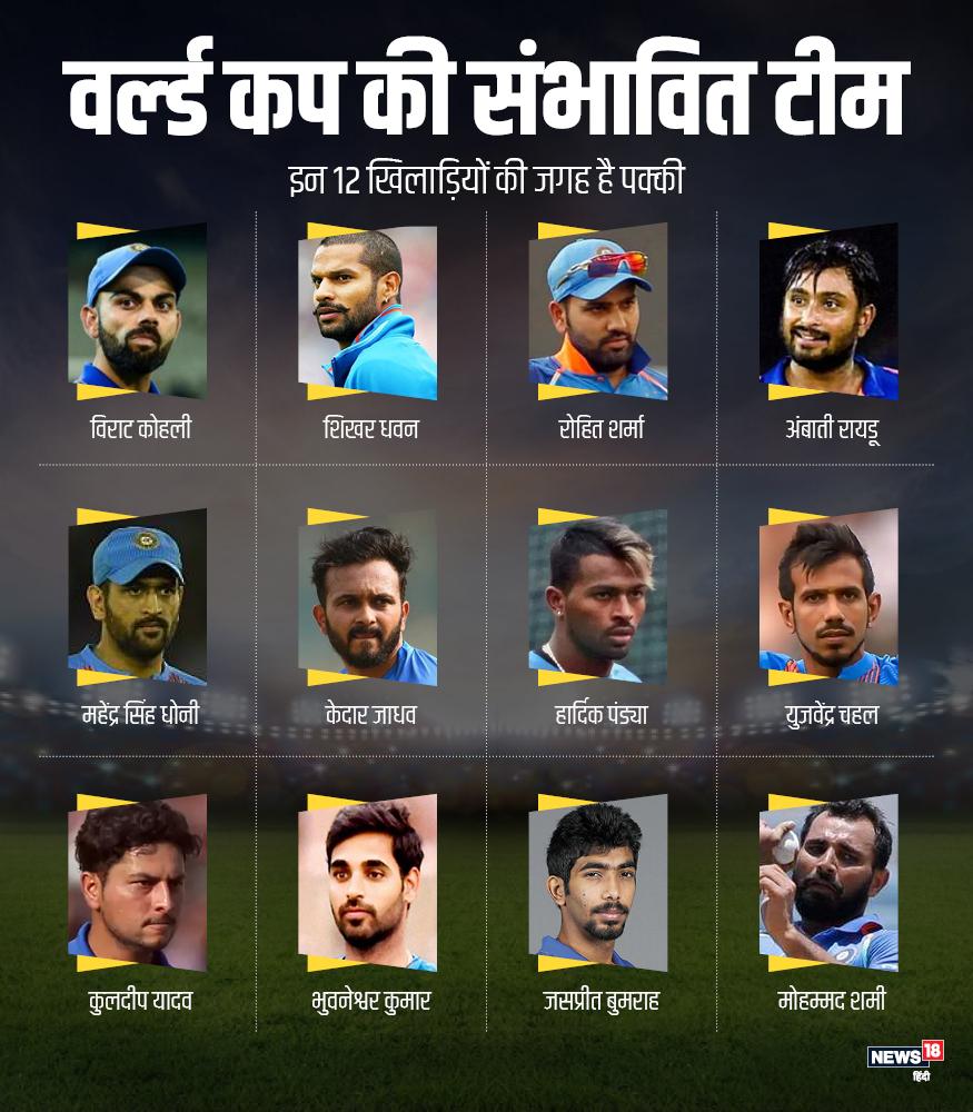ये हैं वो 12 खिलाड़ी जिनके बारे में टीम में आने को लेकर कोई संदेह नहीं है.