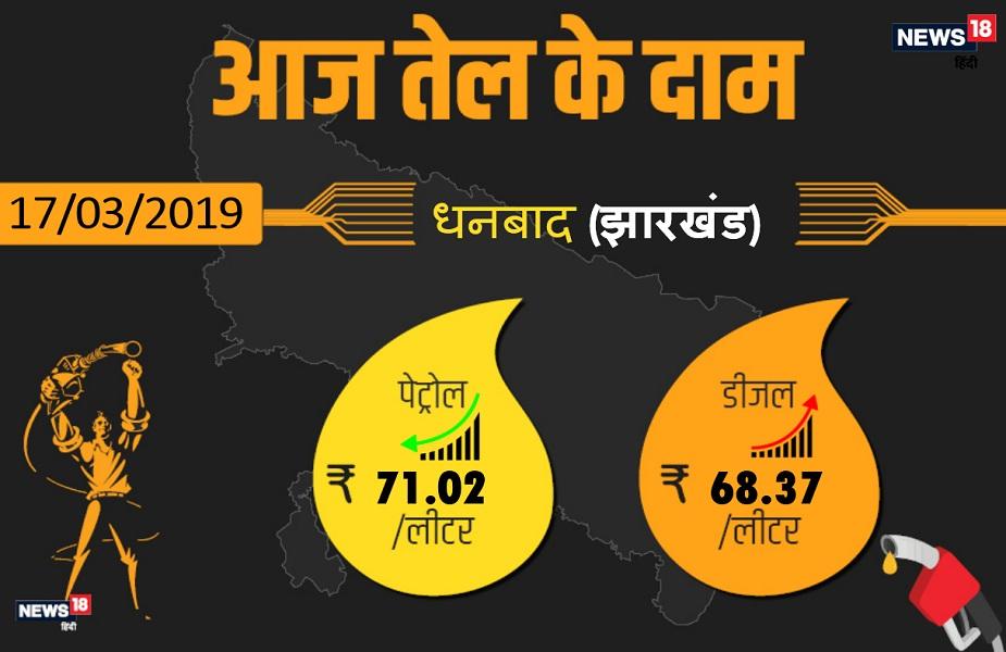 धनबाद में पेट्रोल 71.02 रुपए प्रति लीटर और डीजल 68.37 रुपए प्रति लीटर मिल रहा है.