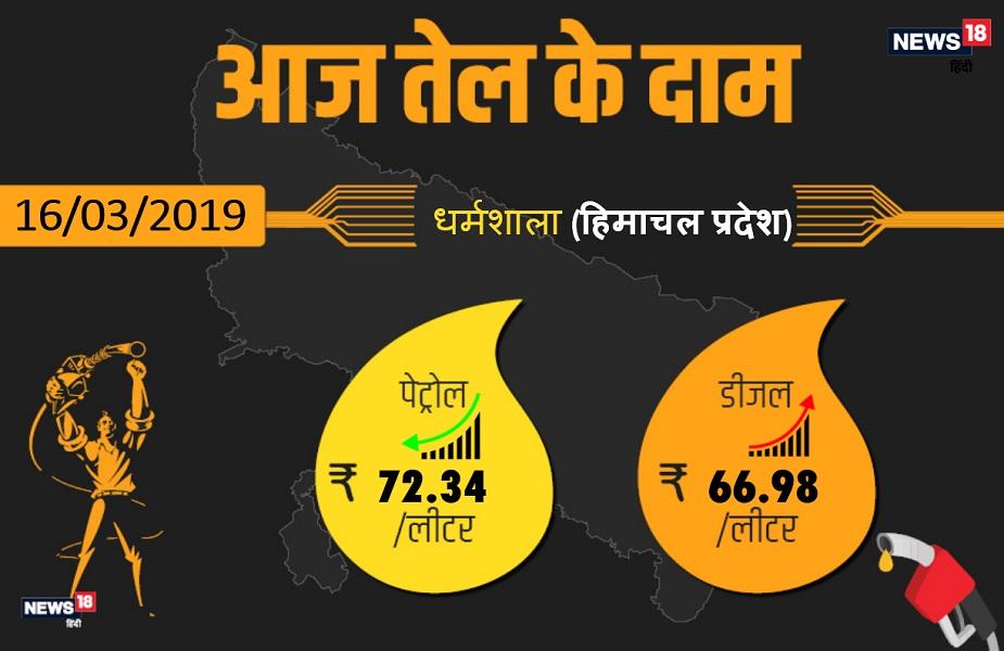 धर्मशाला में आज पेट्रोल 72.34 रुपये प्रति लीटर और डीजल 66.98 रुपये प्रति लीटर मिल रहा है.