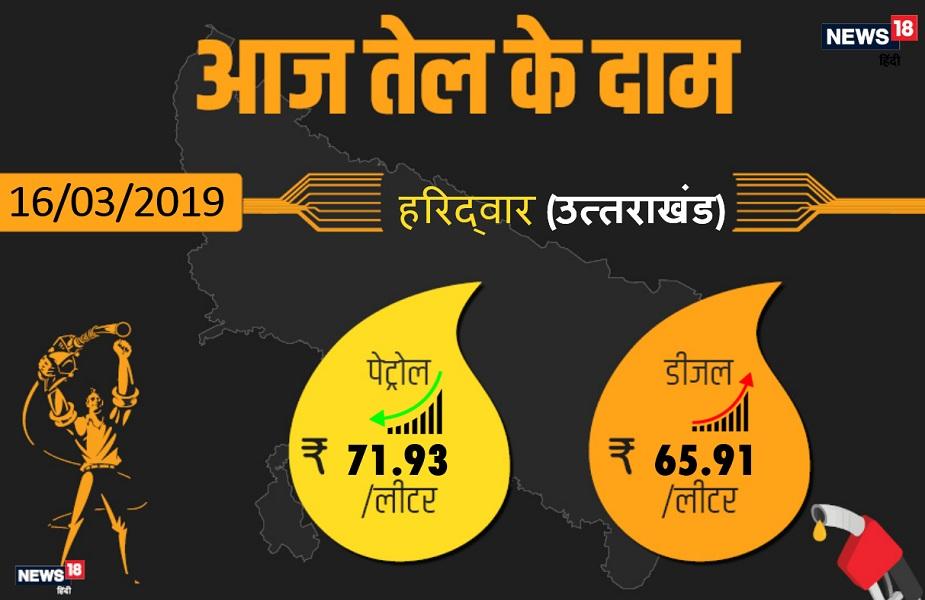 हरिद्वार में आज पेट्रोल 71.93 रुपये प्रति लीटर और डीजल 65.91 रुपये प्रति लीटर मिल रहा है.