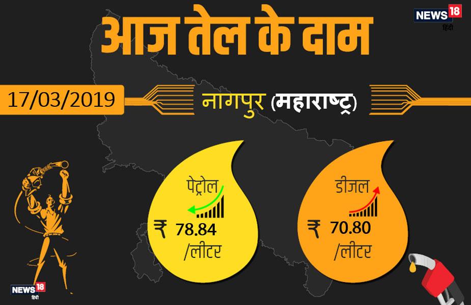 नागपुर में पेट्रोल 78.84 रुपये प्रति लीटर और डीजल 70.80 रुपये प्रति लीटर मिल रहा है.