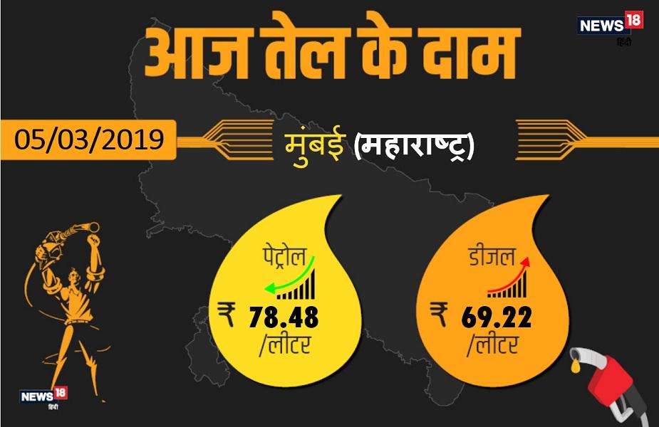 कच्चे तेल की कीमतों में लगातार बढ़ोत्तरी की वजह से पेट्रोल के दामों में तेजी देखने को मिल रहा है. राजधानी मुंबई में आज पेट्रोल 78.48 रुपए प्रति लीटर और डीजल 69.22 रुपए प्रति लीटर मिल रहा है. आगे देखिएमहाराष्ट्रके अन्य बड़े शहरों में क्या है आज पेट्रोल-डीजल के दाम