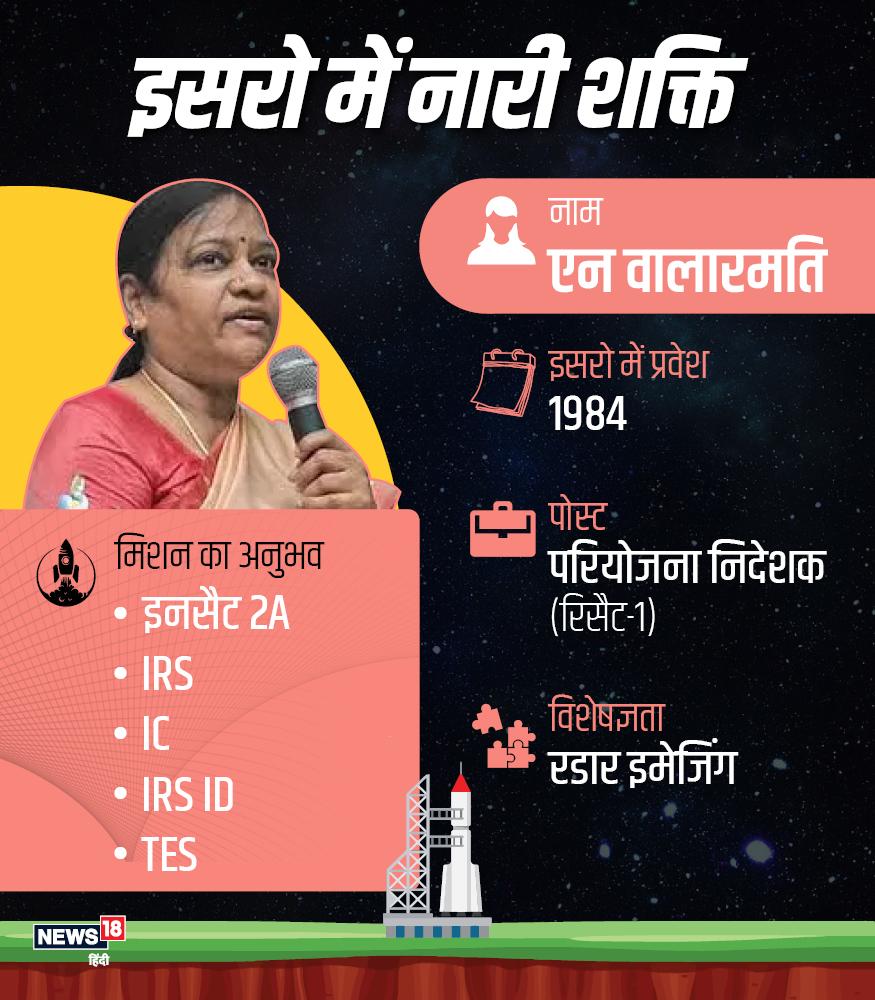एन वालारमति उन चंद महिला वैज्ञानिकों में से एक हैं, जो बीते 3 दशकों से इसरो का हिस्सा हैं. रडार इमेजिंग में विशेषज्ञ वालारमति को इनसैट 2A, आईआरएस, आईसी, आईआरएस-आईडी जैसे मिशनों का अनुभव है.