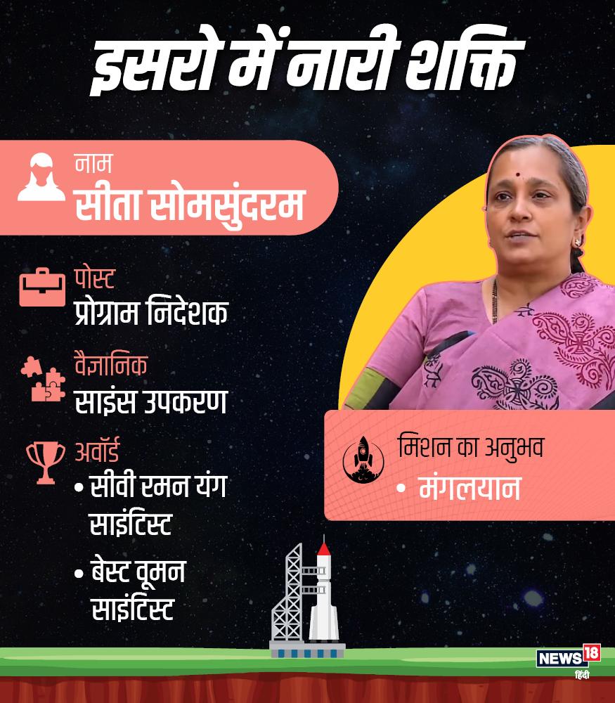 इसरो में एक सख्त छवि वाली सीता सोमसुंदरम फिलहाल प्रोग्राम निदेशक के पद पर कार्यरत हैं. सीता के पास मिशन मंगलयान की जिम्मेदारी थी. उन्हें सीवी रमन यंग साइंटिस्ट और बेस्ट वूमन साइंटिस्ट जैसे अवॉर्ड से नवाजा गया है.