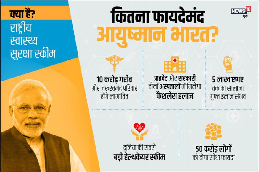 प्रधानमंत्री नरेंद्र मोदी ने शुरू की आयुष्मान भारत योजना.