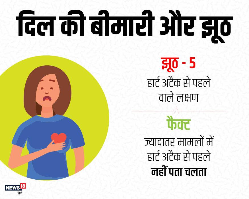 दिल से जुड़ी बीमारियों को लेकर कई भ्रांतियां हैं कि हार्ट अटैक आने से पहले कई आम लक्षण होते हैं. लेकिन रिसर्चर्स और मेडिकल जर्नल का मानना है कि ऐसे कोई लक्षण नहीं होते, जिससे हार्ट अटैक आने से पहले पता चलता हो.