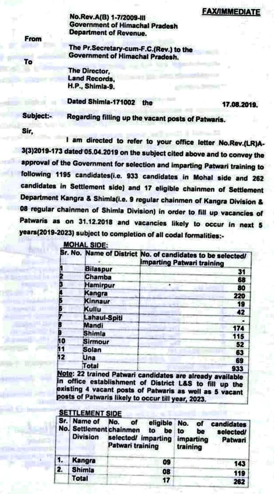 Revenue posts job in himachal