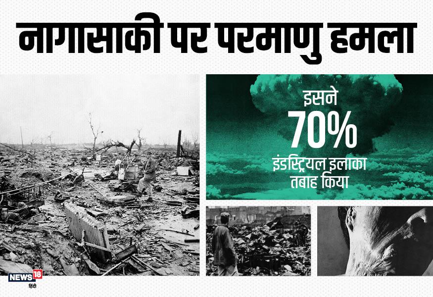 इस परमाणु हमले ने नागासाकी में 70% औद्योगिक इलाका पूरी तरह खत्म कर दिया था.