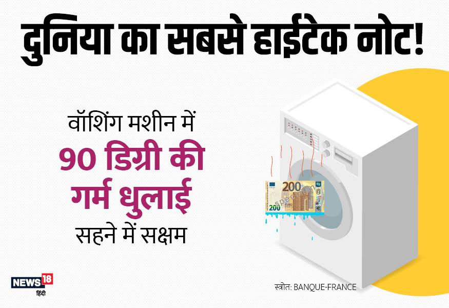 ऐसा दावा किया जाता है कि 90 डिग्री पर गर्म पानी से वॉशिंग मशीन में धुलाई के बावजूद इस पर कोई खासा असर नहीं पड़ता है.