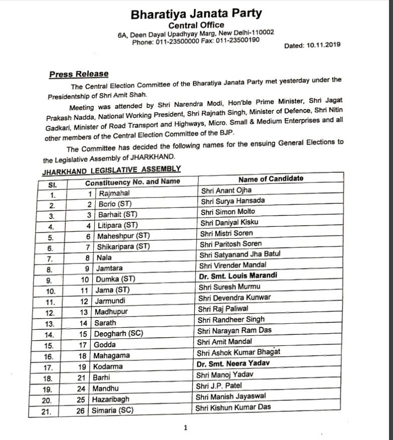 बीजेपी की पहली में 30 मौजूदा विधायकों को दिया टिकट