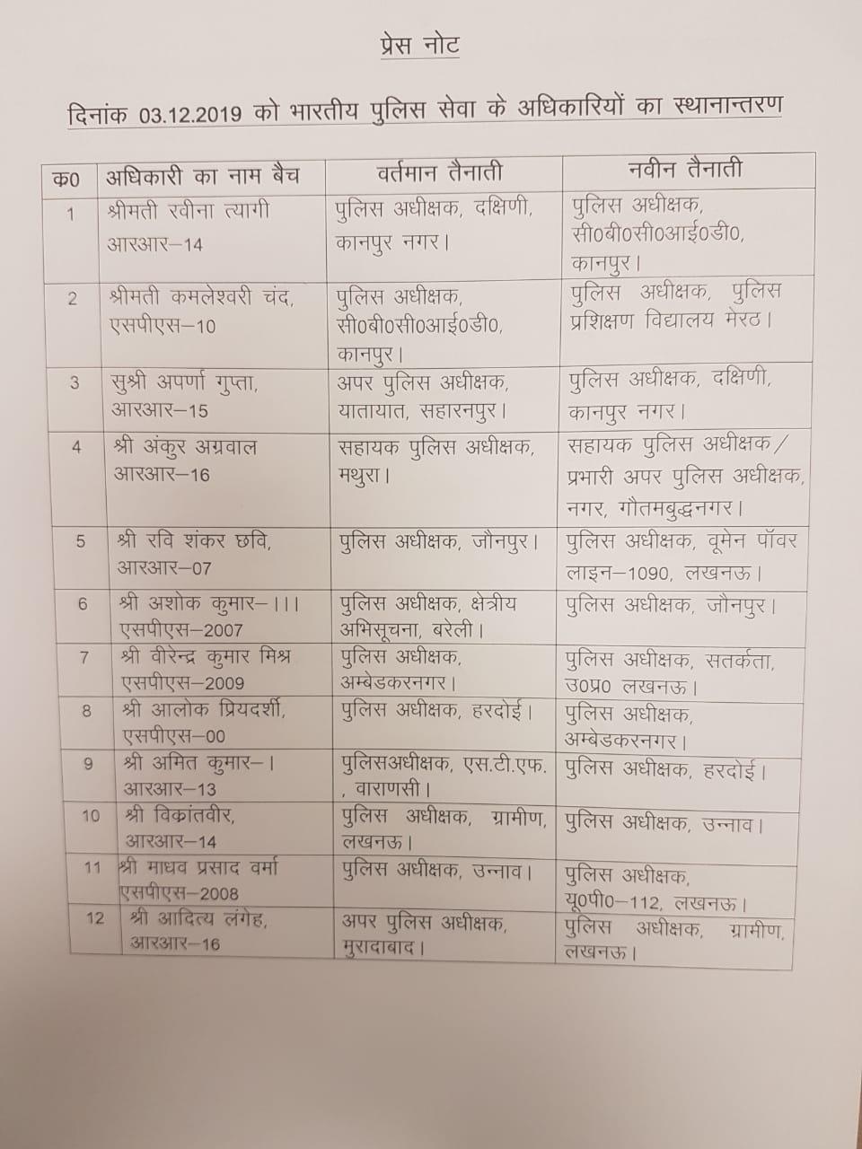 IPS Officials transferred