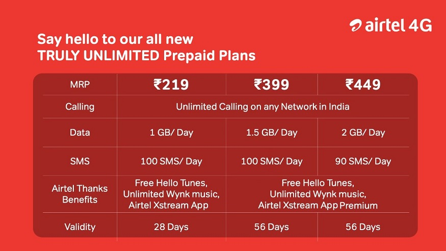 Airtel 399 रुपये का Plan