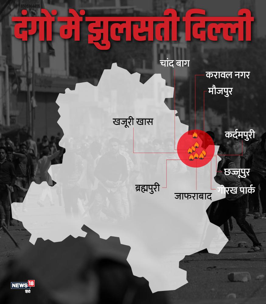 delhi-violence-death-toll-rises-to-42-most-of-the-victims-of-the-violence-are-young | दिल्ली हिंसा का दर्दः किसी मासूम के सिर से उठा साया, तो कहीं नई दुल्हन का उजड़ा सुहाग