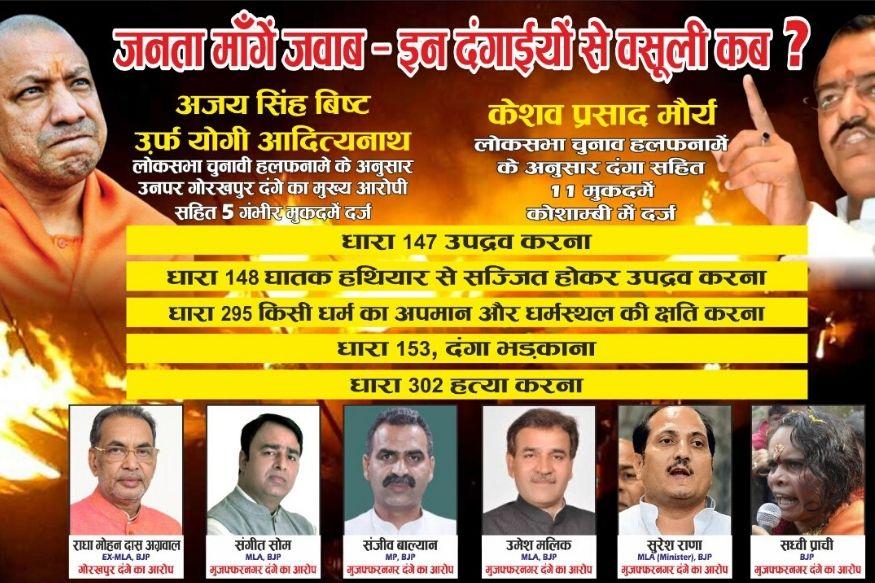CM योगी समेत कई BJP नेताओं का लगाया था पोस्टर