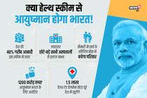 ये हैं आयुष्मान भारत योजना की राह में पांच बड़ी चुनौतियां!