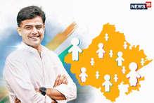 राजस्थान की 65सीटों पर कांग्रेस के दावेदारों के सिंगल पैनल तैयार!