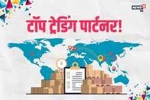 दुनिया के इन 10 देशों को भारत बेचता है सबसे ज्यादा सामान!