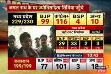 Madhya Pradesh Election Result 2018: कमलनाथ या ज्योतिरादित्य, किसके सिर सजेगा ताज?