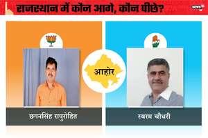 Rajasthan Election Result 2018 Live: जोधपुर विधानसभा में ये प्रत्याशी हैं आमने-सामने,कौन मारेगा बाजी?